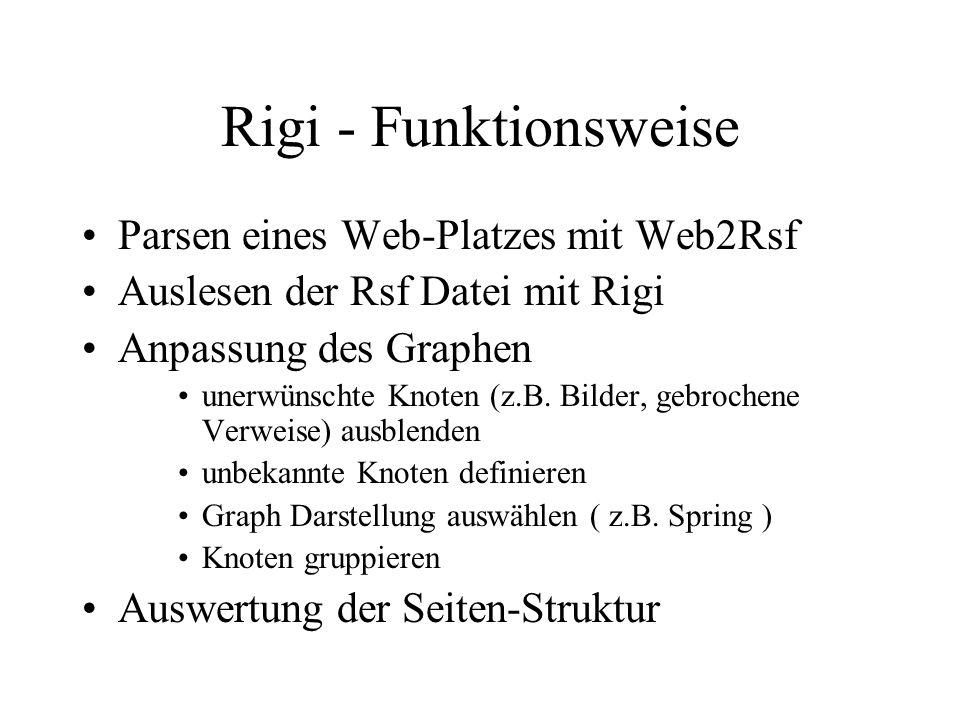 Rigi - Funktionsweise Parsen eines Web-Platzes mit Web2Rsf Auslesen der Rsf Datei mit Rigi Anpassung des Graphen unerwünschte Knoten (z.B.