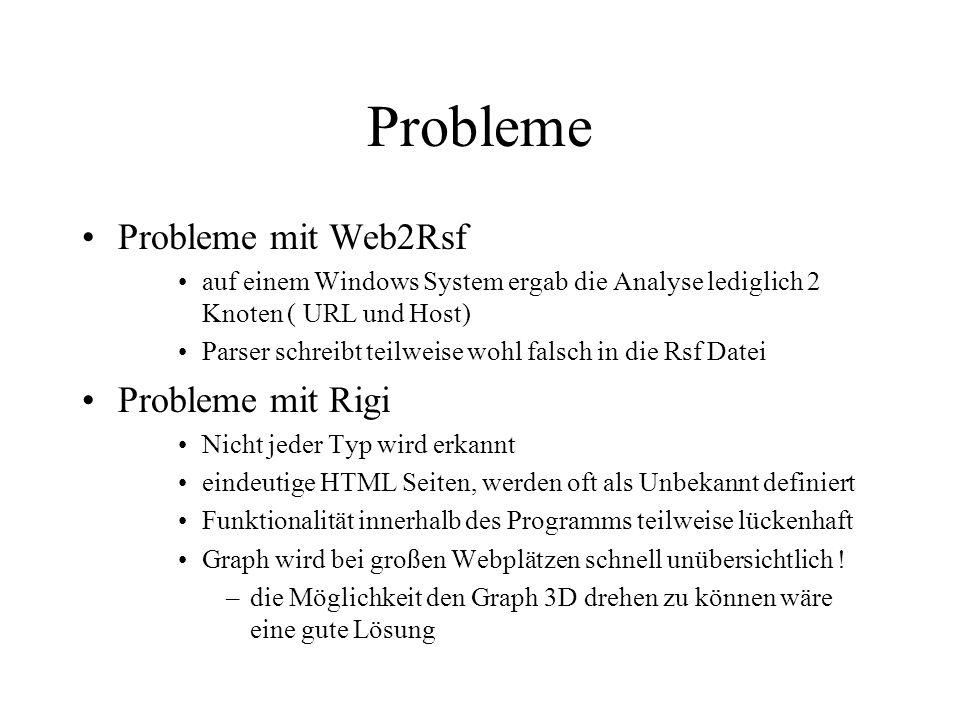 Probleme Probleme mit Web2Rsf auf einem Windows System ergab die Analyse lediglich 2 Knoten ( URL und Host) Parser schreibt teilweise wohl falsch in die Rsf Datei Probleme mit Rigi Nicht jeder Typ wird erkannt eindeutige HTML Seiten, werden oft als Unbekannt definiert Funktionalität innerhalb des Programms teilweise lückenhaft Graph wird bei großen Webplätzen schnell unübersichtlich .