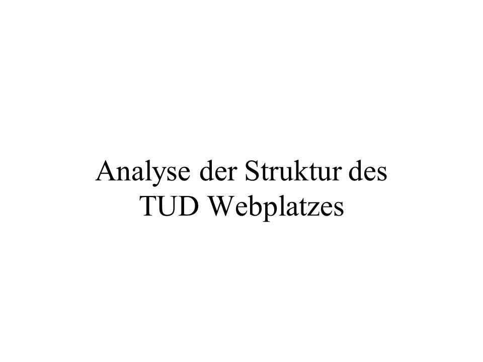 Analyse der Struktur des TUD Webplatzes