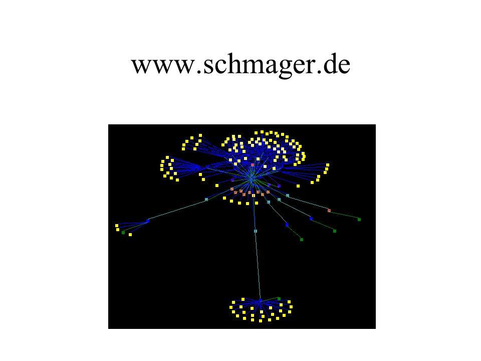www.schmager.de