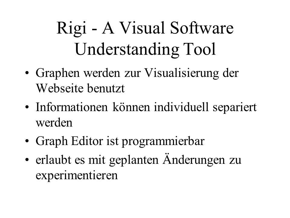 Rigi - A Visual Software Understanding Tool Graphen werden zur Visualisierung der Webseite benutzt Informationen können individuell separiert werden Graph Editor ist programmierbar erlaubt es mit geplanten Änderungen zu experimentieren