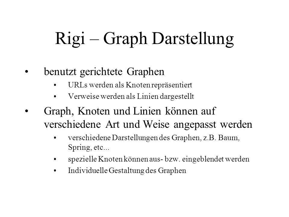 Rigi – Graph Darstellung benutzt gerichtete Graphen URLs werden als Knoten repräsentiert Verweise werden als Linien dargestellt Graph, Knoten und Linien können auf verschiedene Art und Weise angepasst werden verschiedene Darstellungen des Graphen, z.B.
