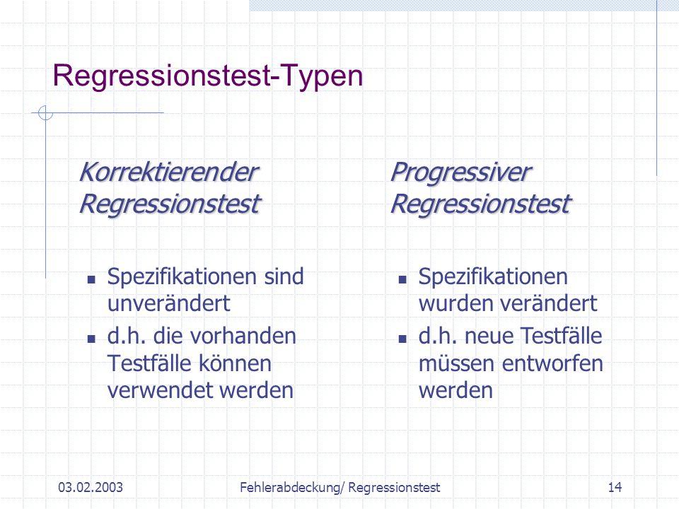 03.02.2003Fehlerabdeckung/ Regressionstest14 Korrektierender Regressionstest Spezifikationen sind unverändert d.h.