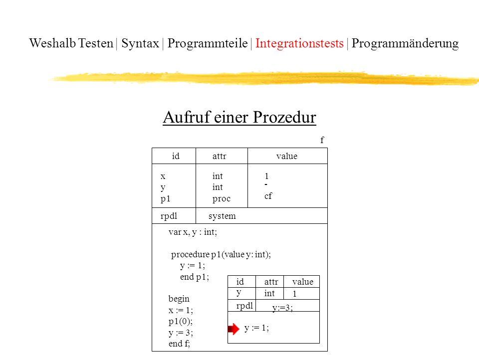 Aufruf einer Prozedur Weshalb Testen | Syntax | Programmteile | Integrationstests | Programmänderung idattrvalue x y p1 int proc 1 rpdlsystem var x, y : int; procedure p1(value y: int); y := 1; end p1; begin x := 1; p1(0); y := 3; end f; f - cf y := 1; rpdl id attr value y int 1 y:=3;