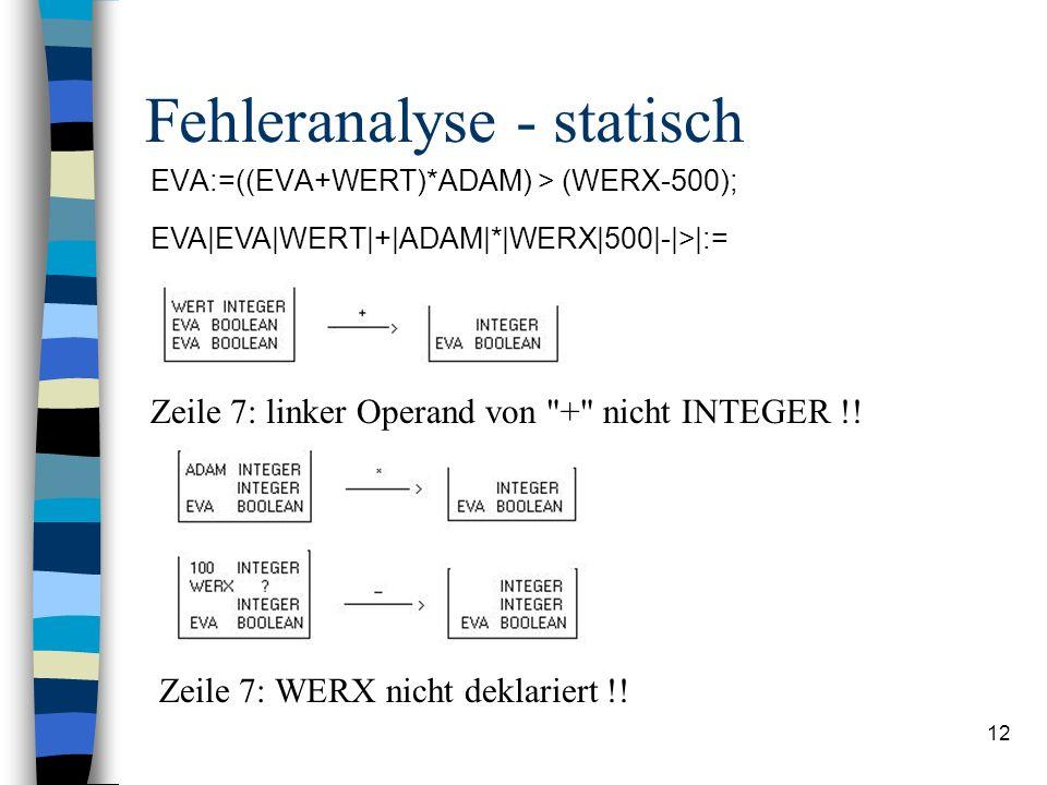 12 Fehleranalyse - statisch EVA:=((EVA+WERT)*ADAM) > (WERX-500); Zeile 7: linker Operand von