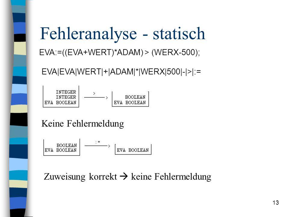 13 Fehleranalyse - statisch EVA:=((EVA+WERT)*ADAM) > (WERX-500); Keine Fehlermeldung Zuweisung korrekt keine Fehlermeldung EVA|EVA|WERT|+|ADAM|*|WERX|