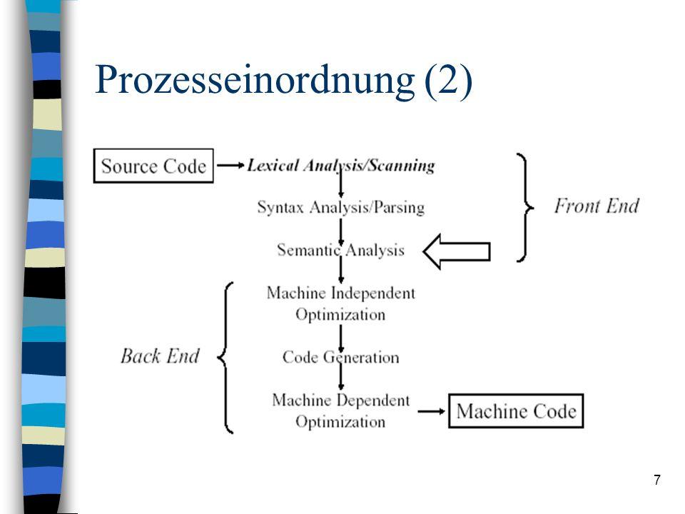 7 Prozesseinordnung (2)