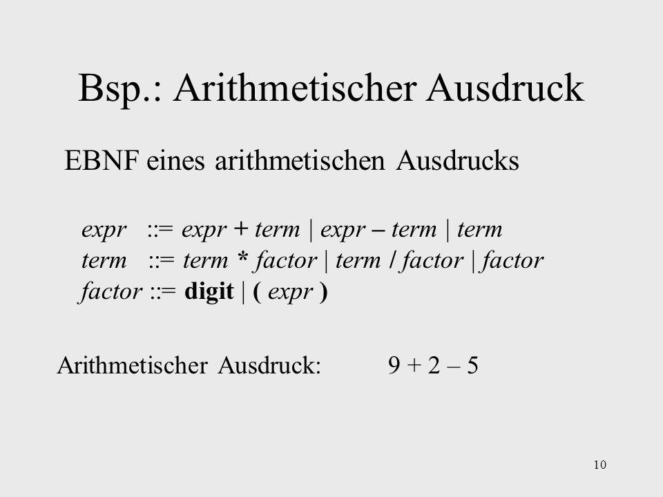 10 Bsp.: Arithmetischer Ausdruck EBNF eines arithmetischen Ausdrucks expr ::= expr + term | expr – term | term term ::= term * factor | term / factor