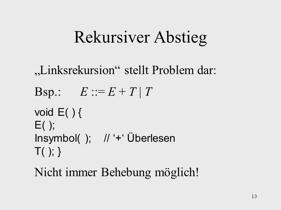 13 Rekursiver Abstieg Linksrekursion stellt Problem dar: Bsp.:E ::= E + T | T void E( ) { E( ); Insymbol( ); // + Überlesen T( ); } Nicht immer Behebu