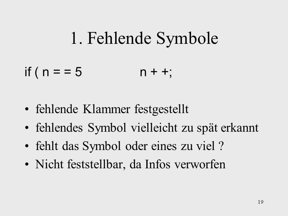 19 1. Fehlende Symbole if ( n = = 5n + +; fehlende Klammer festgestellt fehlendes Symbol vielleicht zu spät erkannt fehlt das Symbol oder eines zu vie