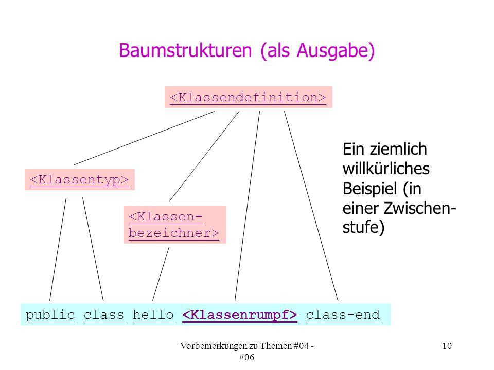 Vorbemerkungen zu Themen #04 - #06 10 Baumstrukturen (als Ausgabe) public class hello class-end Ein ziemlich willkürliches Beispiel (in einer Zwischen- stufe)