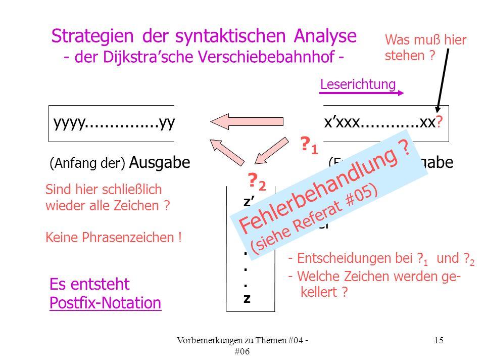 Vorbemerkungen zu Themen #04 - #06 15 Strategien der syntaktischen Analyse - der Dijkstrasche Verschiebebahnhof - Keller 1 1 Es entsteht Postfix-Notation xxxx............xx.