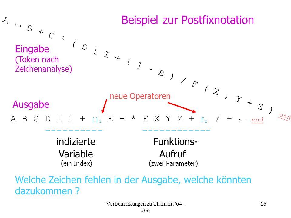 Vorbemerkungen zu Themen #04 - #06 16 Beispiel zur Postfixnotation A := B + C * ( D [ I + 1 ] - E ) / F ( X, Y + Z ) end A B C D I 1 + [] 1 E - * F X Y Z + f 2 / + := end ---------- ------------ indizierte Funktions- Variable Aufruf (ein Index) (zwei Parameter) Welche Zeichen fehlen in der Ausgabe, welche könnten dazukommen .