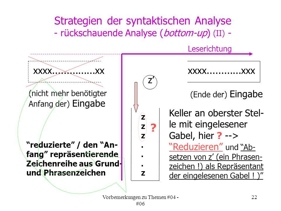 Vorbemerkungen zu Themen #04 - #06 22 Strategien der syntaktischen Analyse - rückschauende Analyse (bottom-up) (II) - reduzierte / den An- fang repräsentierende Zeichenreihe aus Grund- und Phrasenzeichen Keller an oberster Stel- le mit eingelesener Gabel, hier .