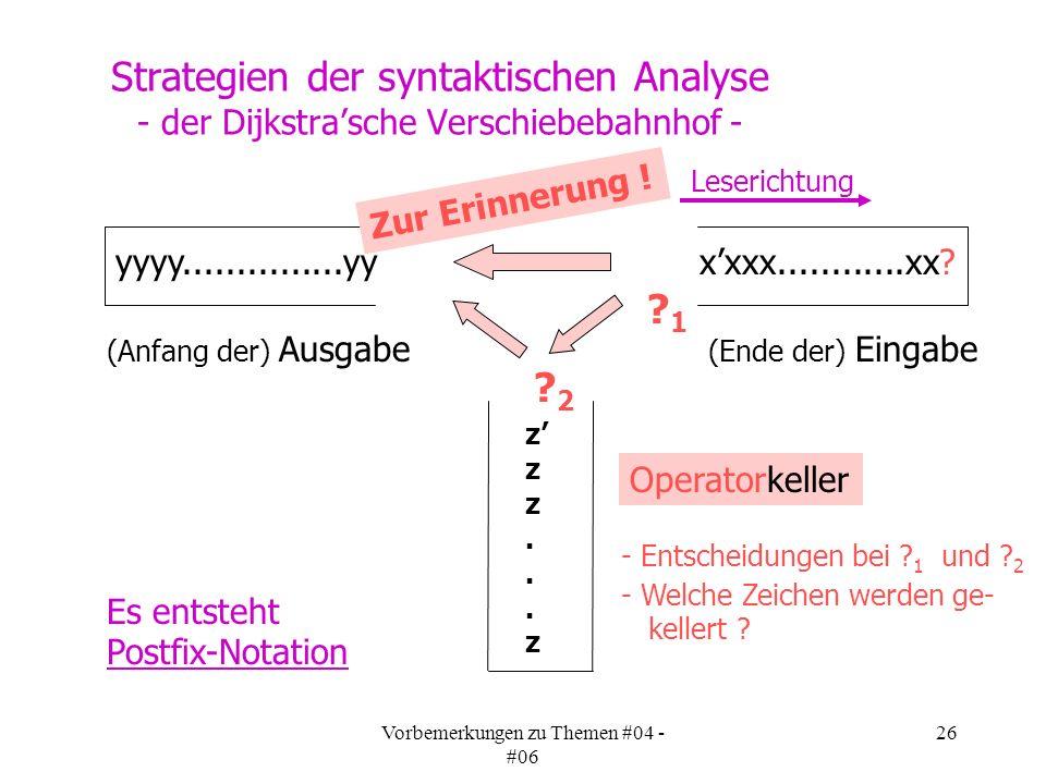 Vorbemerkungen zu Themen #04 - #06 26 Strategien der syntaktischen Analyse - der Dijkstrasche Verschiebebahnhof - (Ende der) Eingabe (Anfang der) Ausgabe Operatorkeller 1 1 Es entsteht Postfix-Notation xxxx............xx.