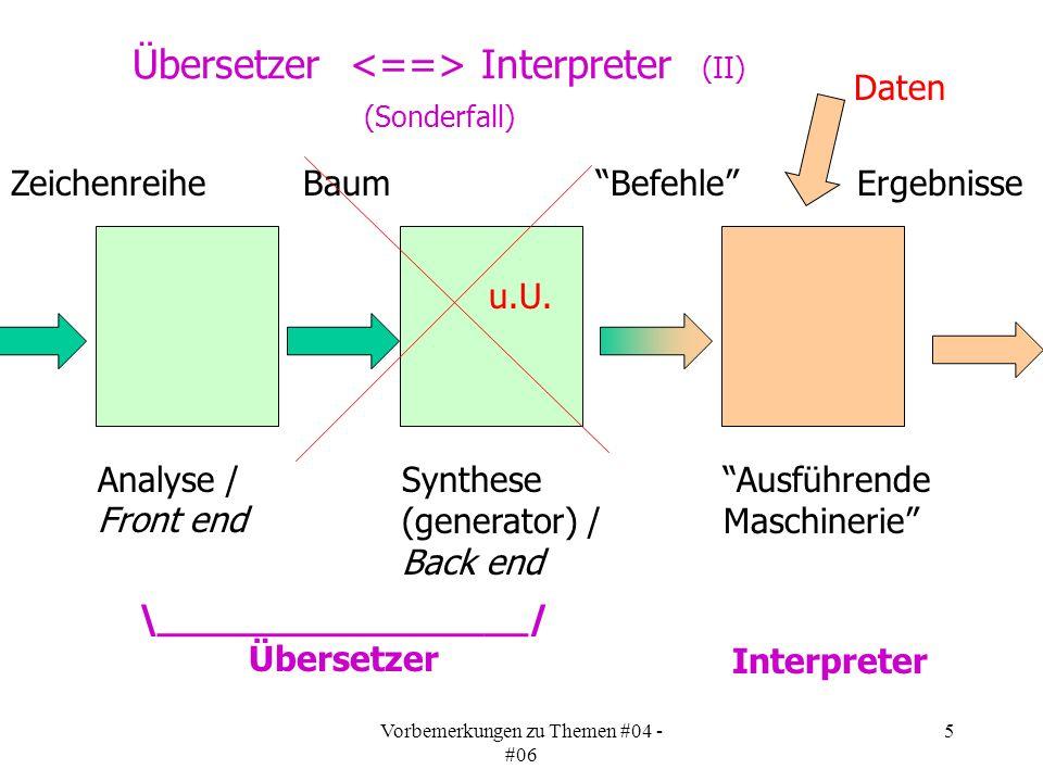 Vorbemerkungen zu Themen #04 - #06 5 Übersetzer Interpreter (II) (Sonderfall) Analyse / Front end Synthese (generator) / Back end \_________________/ Übersetzer Ausführende Maschinerie Interpreter Zeichenreihe Baum Befehle Ergebnisse u.U.