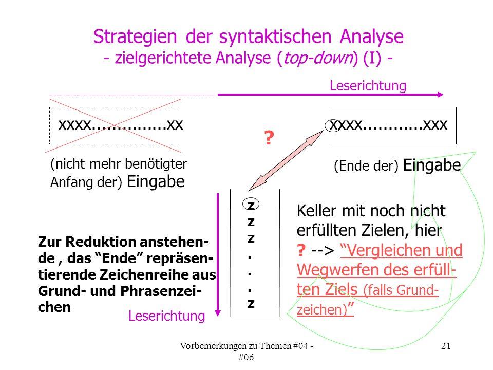Vorbemerkungen zu Themen #04 - #06 21 Strategien der syntaktischen Analyse - zielgerichtete Analyse (top-down) (I) - Keller mit noch nicht erfüllten Zielen, hier .