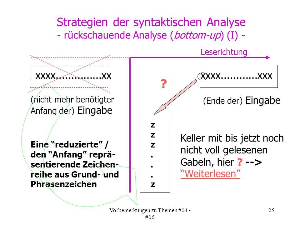 Vorbemerkungen zu Themen #04 - #06 25 Strategien der syntaktischen Analyse - rückschauende Analyse (bottom-up) (I) - Eine reduzierte / den Anfang reprä- sentierende Zeichen- reihe aus Grund- und Phrasenzeichen .
