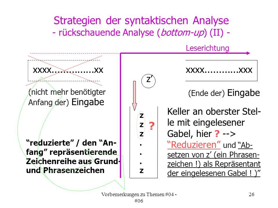 Vorbemerkungen zu Themen #04 - #06 26 Strategien der syntaktischen Analyse - rückschauende Analyse (bottom-up) (II) - reduzierte / den An- fang repräsentierende Zeichenreihe aus Grund- und Phrasenzeichen Keller an oberster Stel- le mit eingelesener Gabel, hier .