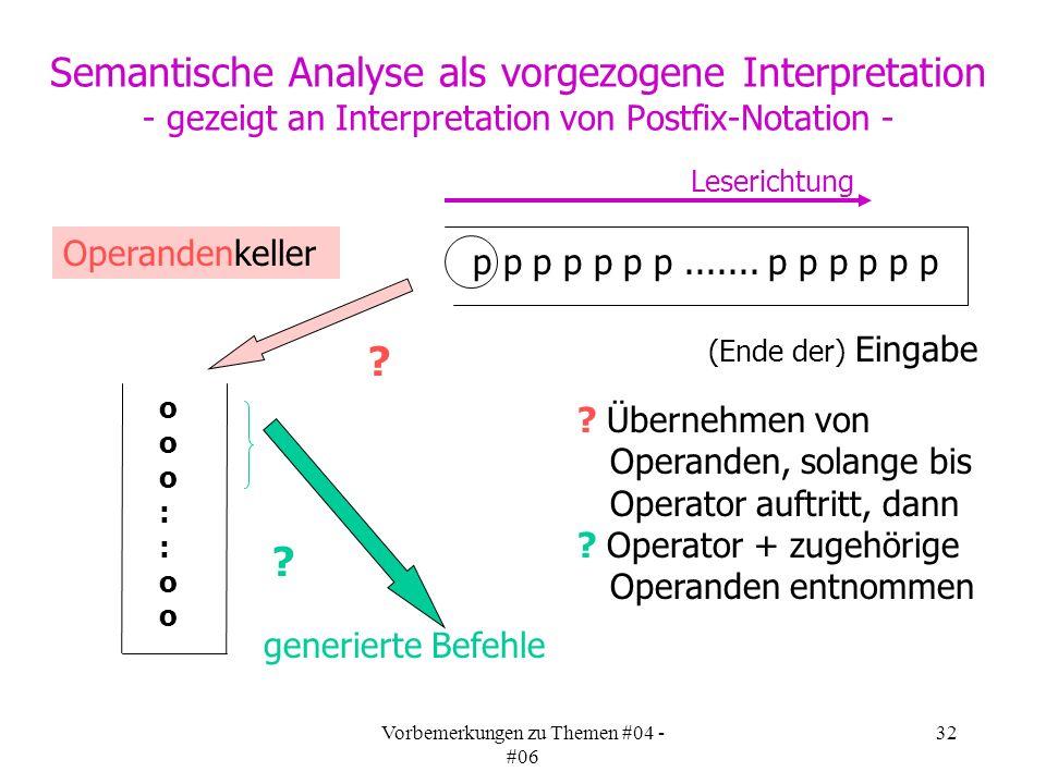 Vorbemerkungen zu Themen #04 - #06 32 (Ende der) Eingabe Operandenkeller p p p p p p p.......