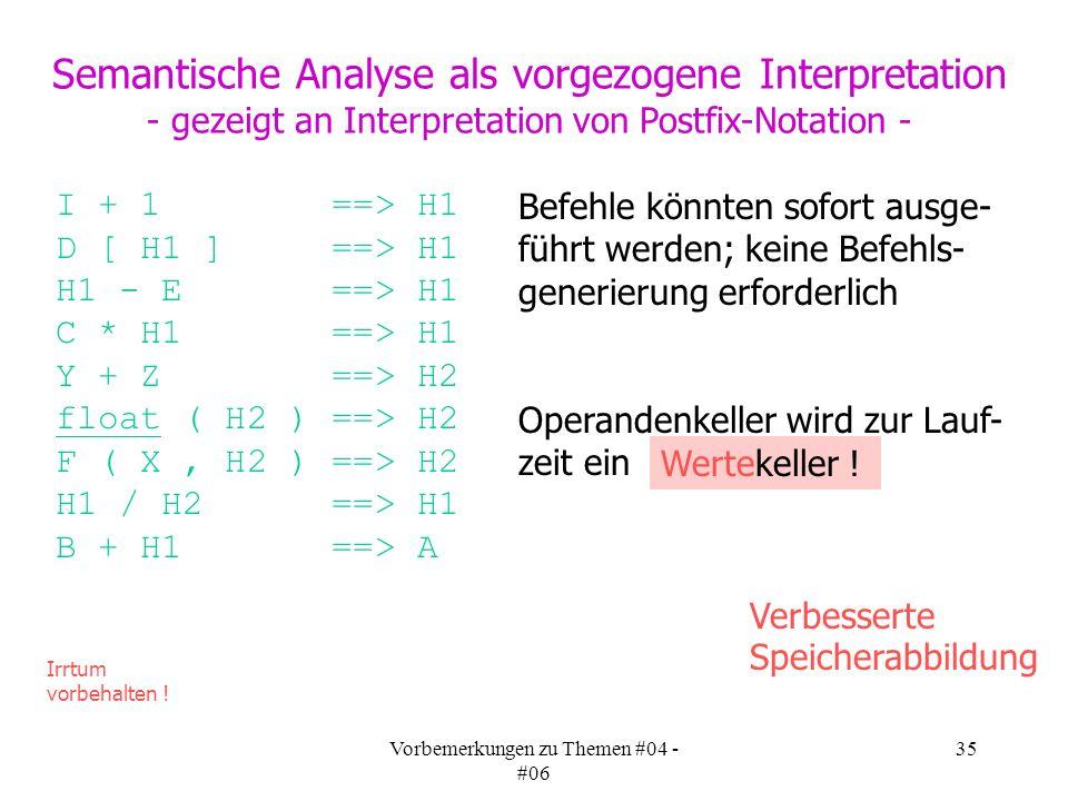 Vorbemerkungen zu Themen #04 - #06 35 Semantische Analyse als vorgezogene Interpretation - gezeigt an Interpretation von Postfix-Notation - I + 1 ==> H1 D [ H1 ] ==> H1 H1 - E ==> H1 C * H1 ==> H1 Y + Z ==> H2 float ( H2 ) ==> H2 F ( X, H2 ) ==> H2 H1 / H2 ==> H1 B + H1 ==> A Irrtum vorbehalten .