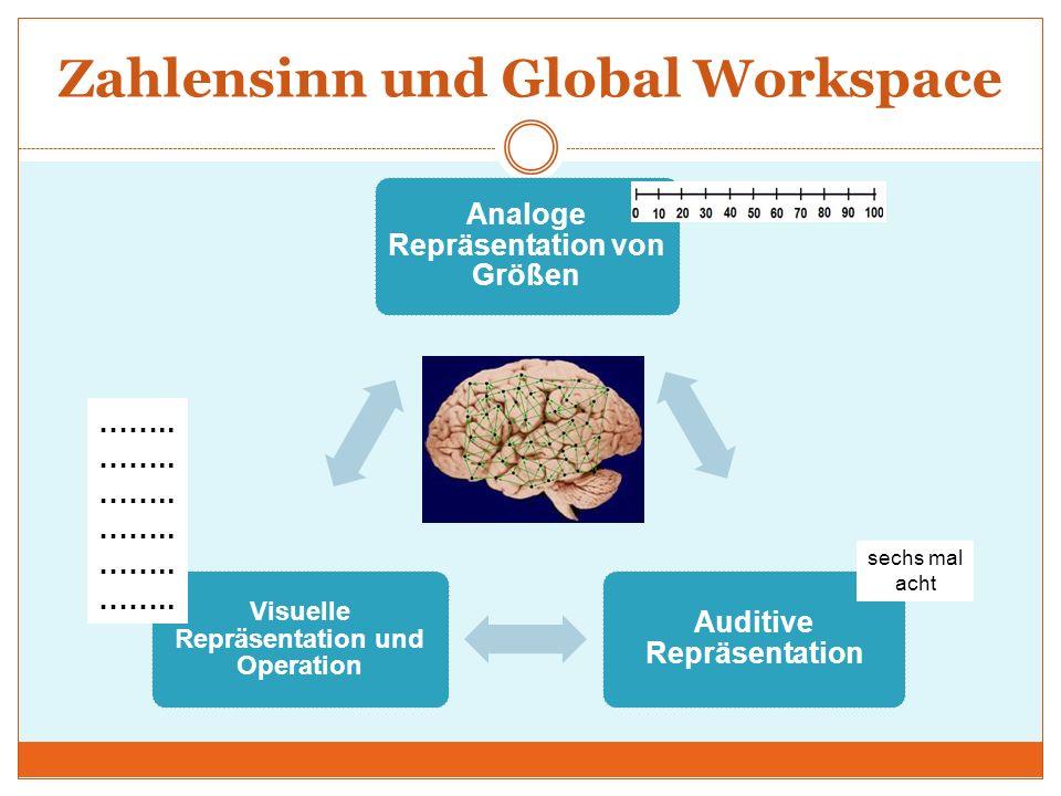 Zahlensinn und Global Workspace Analoge Repräsentation von Größen Auditive Repräsentation Visuelle Repräsentation und Operation …….. sechs mal acht