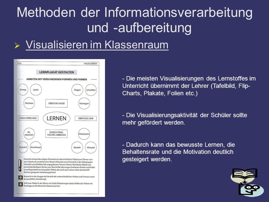 Methoden der Informationsverarbeitung und -aufbereitung Visualisieren im Klassenraum - Die meisten Visualisierungen des Lernstoffes im Unterricht über