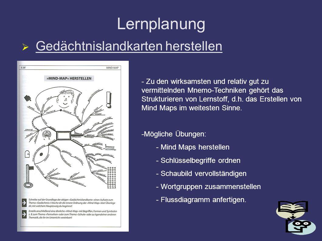Lernplanung Gedächtnislandkarten herstellen - Zu den wirksamsten und relativ gut zu vermittelnden Mnemo-Techniken gehört das Strukturieren von Lernsto