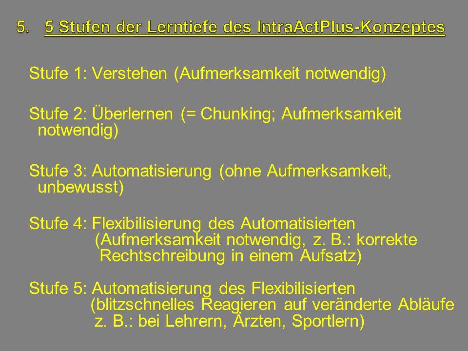Stufe 1: Verstehen (Aufmerksamkeit notwendig) Stufe 2: Überlernen (= Chunking; Aufmerksamkeit notwendig) Stufe 3: Automatisierung (ohne Aufmerksamkeit