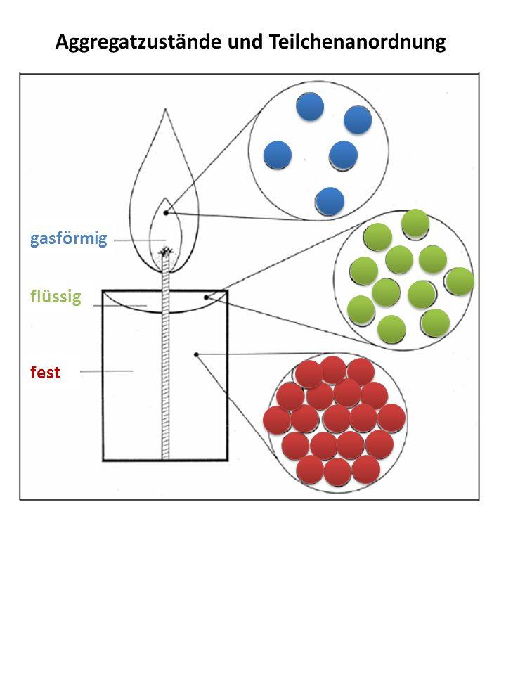 gasförmig flüssig fest Aggregatzustände und Teilchenanordnung
