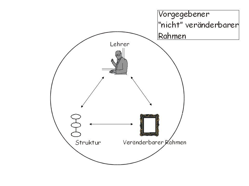 Rahmensetzung und Struktur