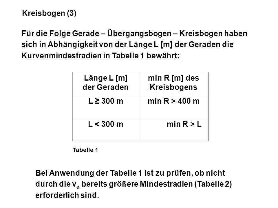 Bei Anwendung der Tabelle 1 ist zu prüfen, ob nicht durch die v e bereits größere Mindestradien (Tabelle 2) erforderlich sind.
