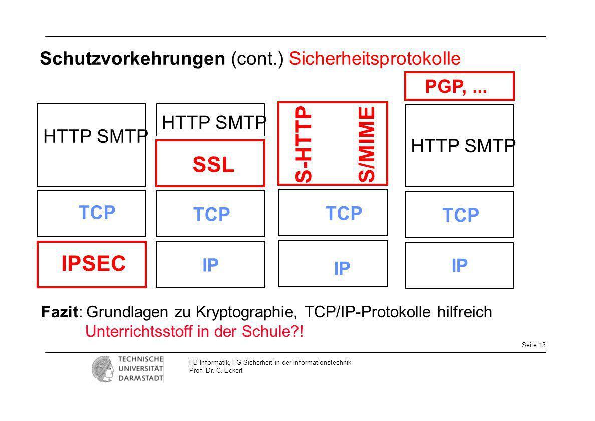 Seite 13 FB Informatik, FG Sicherheit in der Informationstechnik Prof. Dr. C. Eckert Schutzvorkehrungen (cont.) Sicherheitsprotokolle TCP IP HTTP SMTP