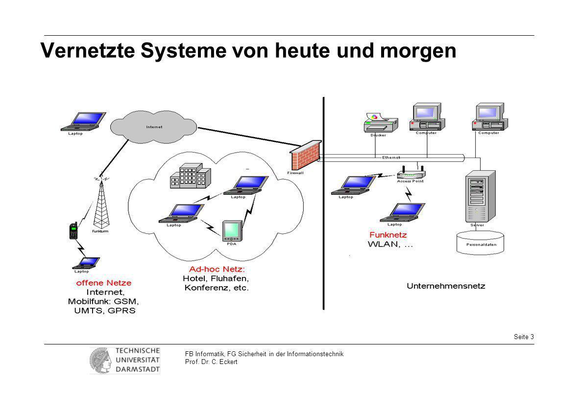 Seite 3 FB Informatik, FG Sicherheit in der Informationstechnik Prof. Dr. C. Eckert Vernetzte Systeme von heute und morgen