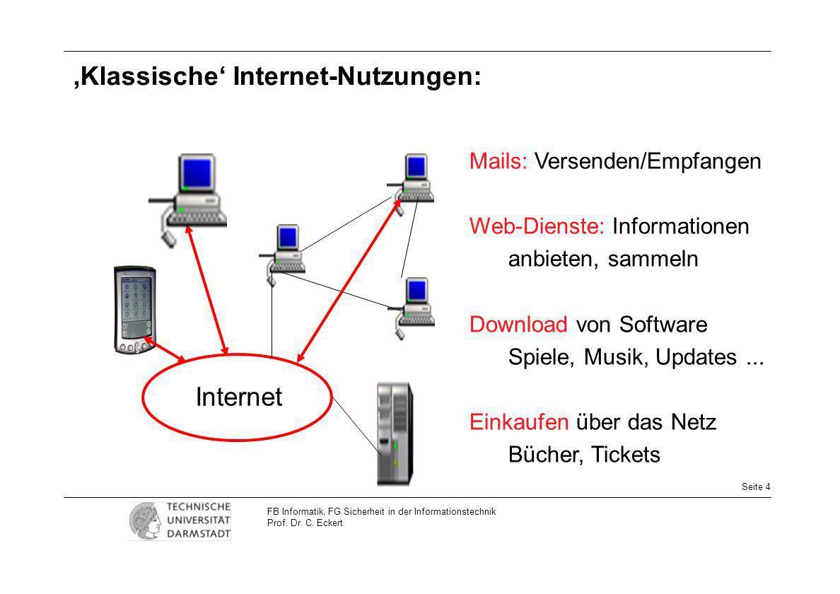 Seite 4 FB Informatik, FG Sicherheit in der Informationstechnik Prof. Dr. C. Eckert Klassische Internet-Nutzungen: Internet Mails: Versenden/Empfangen