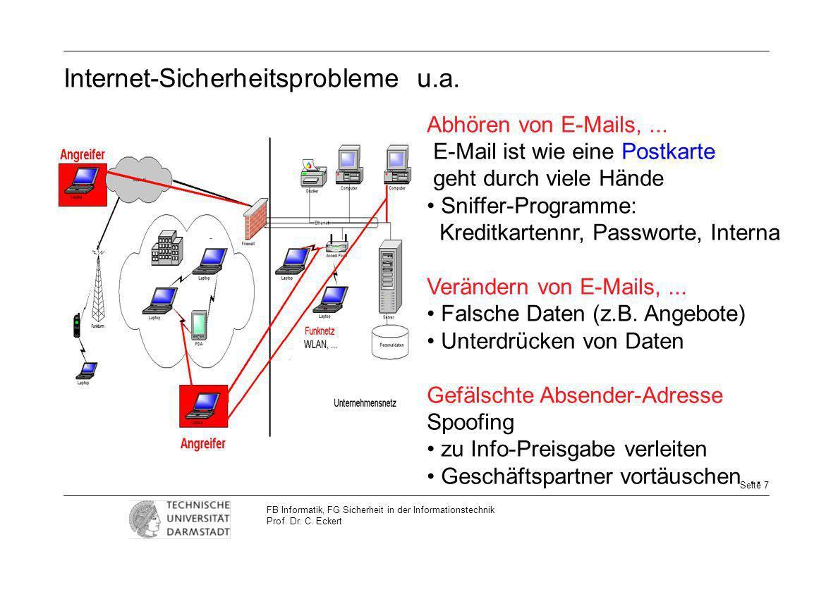 Seite 7 FB Informatik, FG Sicherheit in der Informationstechnik Prof. Dr. C. Eckert Internet-Sicherheitsprobleme u.a. Abhören von E-Mails,... E-Mail i