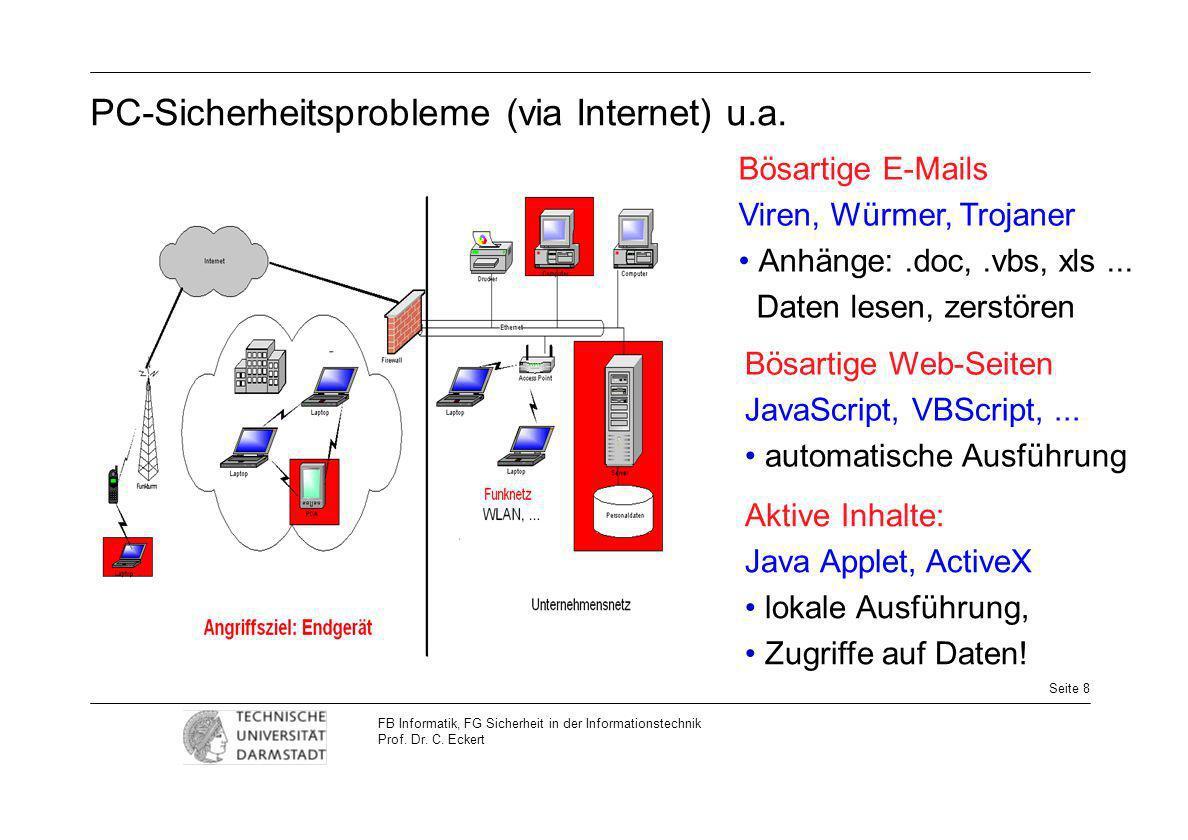 Seite 9 FB Informatik, FG Sicherheit in der Informationstechnik Prof.