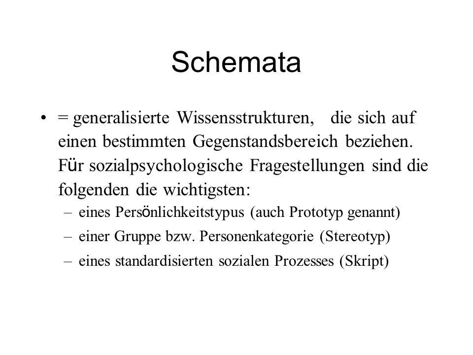 Schemata = generalisierte Wissensstrukturen, die sich auf einen bestimmten Gegenstandsbereich beziehen. F ü r sozialpsychologische Fragestellungen sin