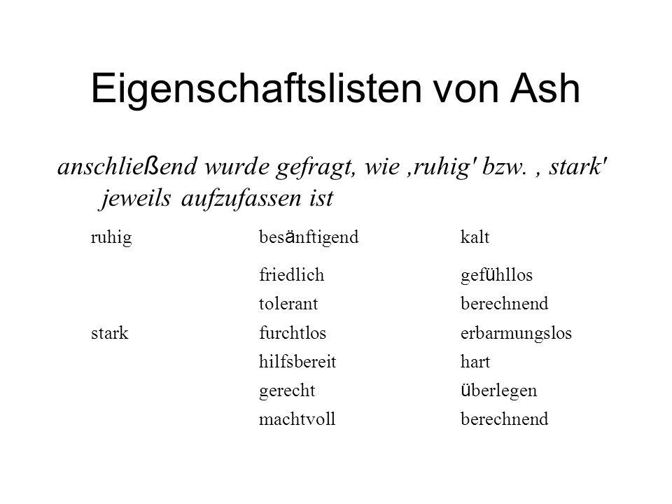 Eigenschaftslisten von Ash anschlie ß end wurde gefragt, wie,ruhig' bzw., stark' jeweils aufzufassen ist ruhigbes ä nftigendkalt friedlichgef ü hllos