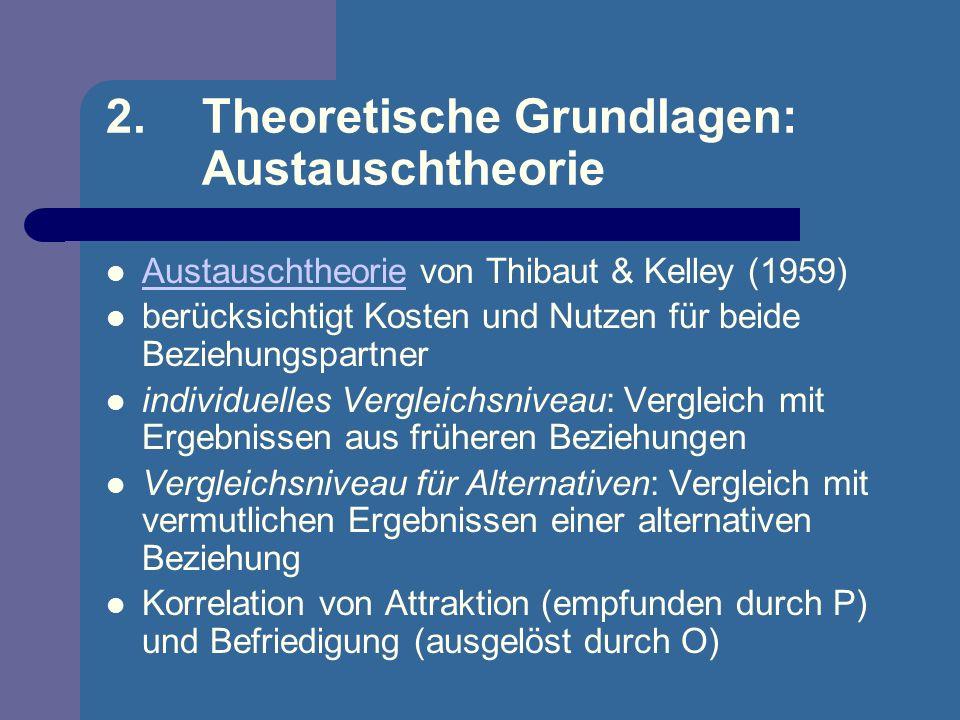 2.Theoretische Grundlagen: Austauschtheorie Austauschtheorie von Thibaut & Kelley (1959) Austauschtheorie berücksichtigt Kosten und Nutzen für beide B