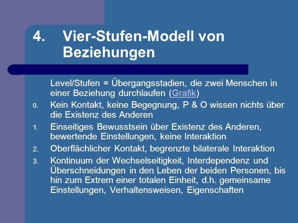 4.Vier-Stufen-Modell von Beziehungen Level/Stufen = Übergangsstadien, die zwei Menschen in einer Beziehung durchlaufen (Grafik)Grafik 0. Kein Kontakt,