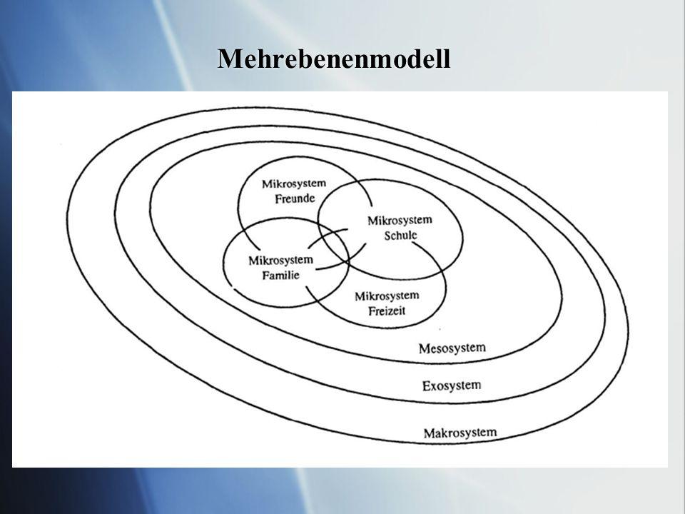 Mit dem Mehrebenenmodell werden unterschiedliche Umwelteinflüsse auf die menschliche Entwicklung verschiedenen Wirkungsebenen zugeordnet.