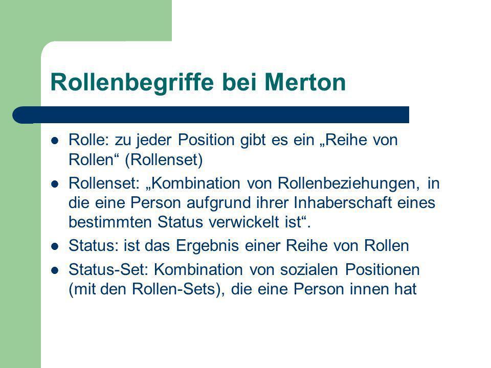 Rollenbegriffe bei Merton Rolle: zu jeder Position gibt es ein Reihe von Rollen (Rollenset) Rollenset: Kombination von Rollenbeziehungen, in die eine