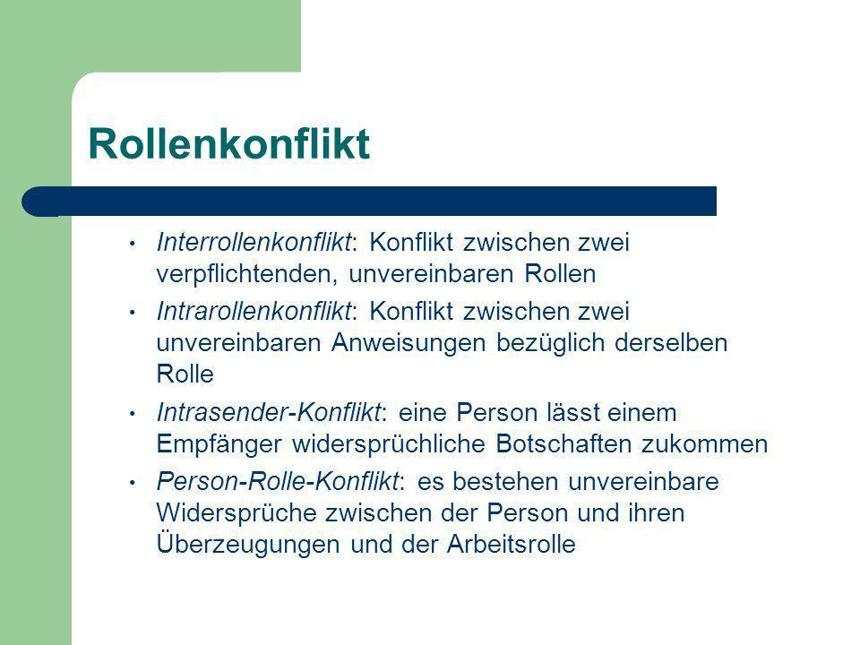 Rollenkonflikt Interrollenkonflikt: Konflikt zwischen zwei verpflichtenden, unvereinbaren Rollen Intrarollenkonflikt: Konflikt zwischen zwei unvereinb