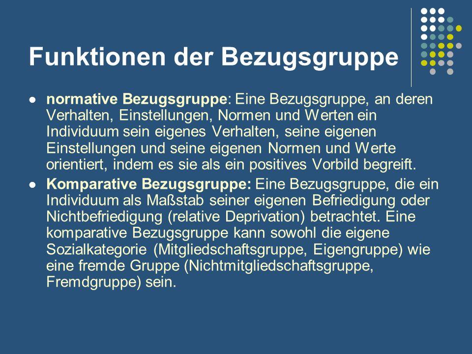 Funktionen der Bezugsgruppe normative Bezugsgruppe: Eine Bezugsgruppe, an deren Verhalten, Einstellungen, Normen und Werten ein Individuum sein eigene