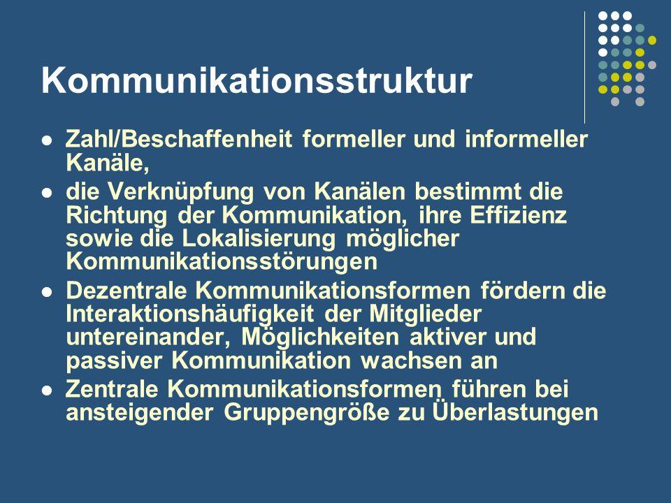 Kommunikationsstruktur Zahl/Beschaffenheit formeller und informeller Kanäle, die Verknüpfung von Kanälen bestimmt die Richtung der Kommunikation, ihre