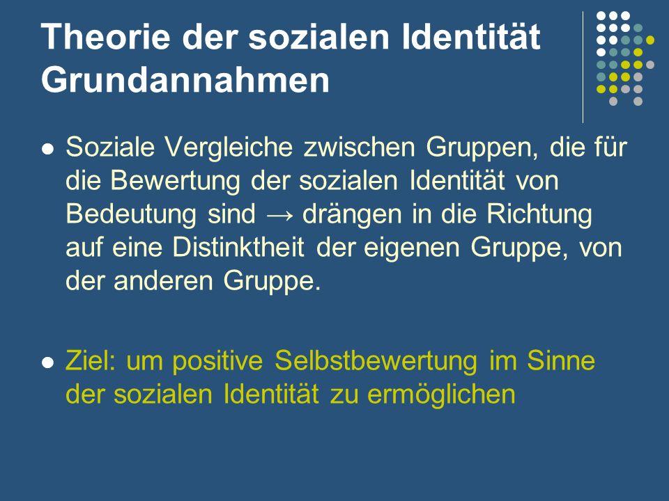 Theorie der sozialen Identität Grundannahmen Soziale Vergleiche zwischen Gruppen, die für die Bewertung der sozialen Identität von Bedeutung sind drän