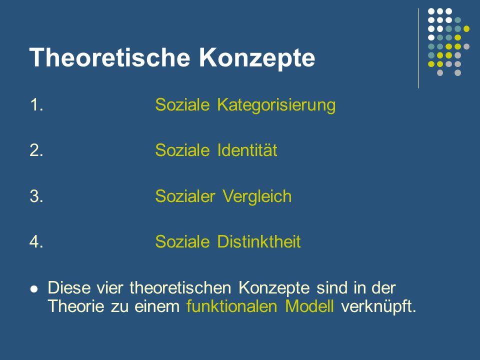 Theoretische Konzepte 1. Soziale Kategorisierung 2. Soziale Identität 3. Sozialer Vergleich 4. Soziale Distinktheit Diese vier theoretischen Konzepte