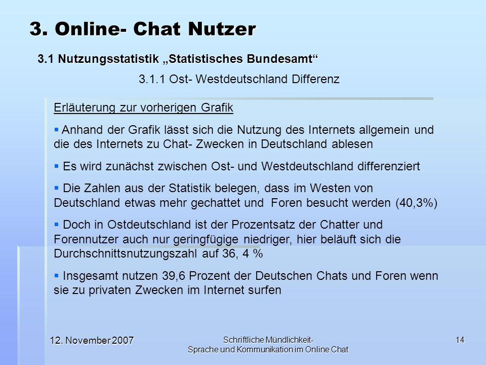 12. November 2007 Schriftliche Mündlichkeit- Sprache und Kommunikation im Online Chat 14 Erläuterung zur vorherigen Grafik Anhand der Grafik lässt sic