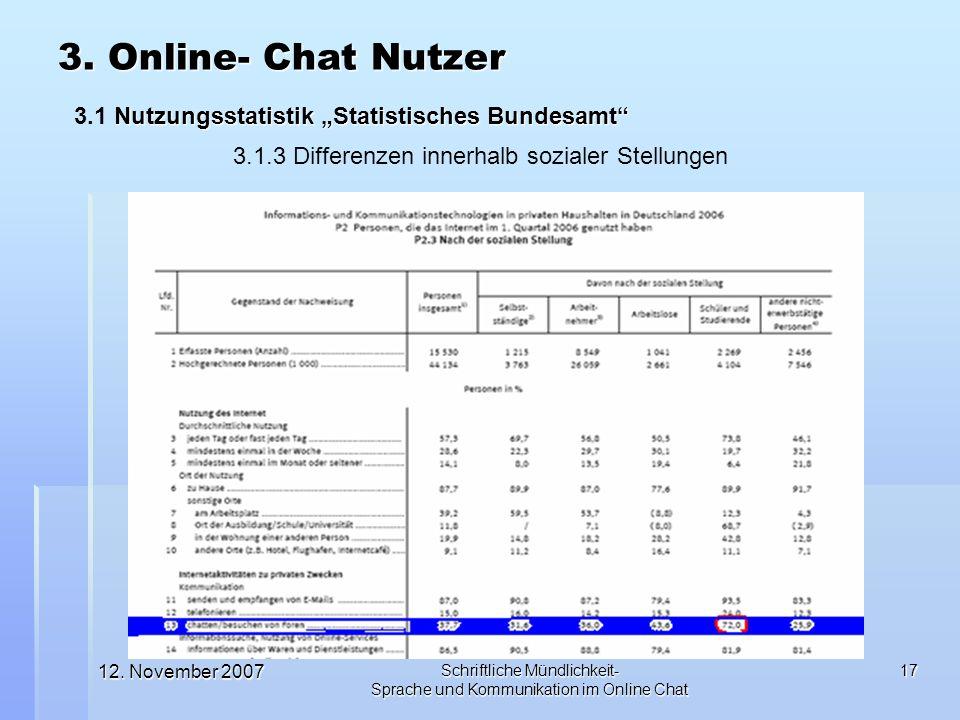 12. November 2007 Schriftliche Mündlichkeit- Sprache und Kommunikation im Online Chat 17 3.1.3 Differenzen innerhalb sozialer Stellungen Nutzungsstati